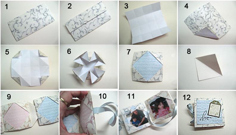 Cheap homemade scrapbooks | lovetoknow.